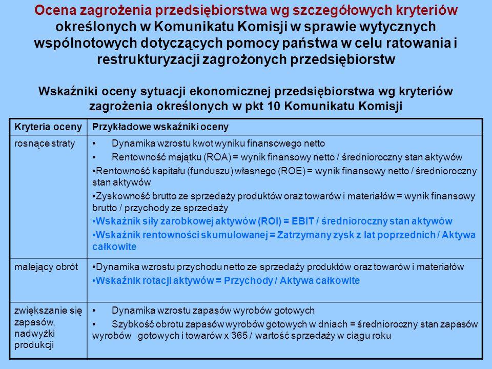 Ocena zagrożenia przedsiębiorstwa wg szczegółowych kryteriów określonych w Komunikatu Komisji w sprawie wytycznych wspólnotowych dotyczących pomocy pa