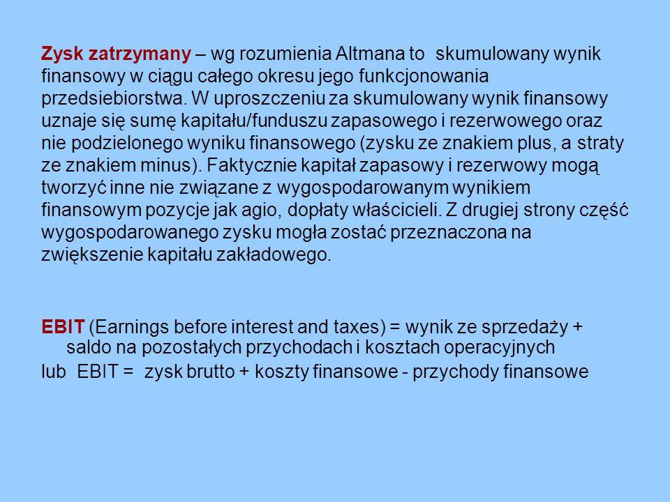 Zysk zatrzymany – wg rozumienia Altmana to skumulowany wynik finansowy w ciągu całego okresu jego funkcjonowania przedsiebiorstwa. W uproszczeniu za s