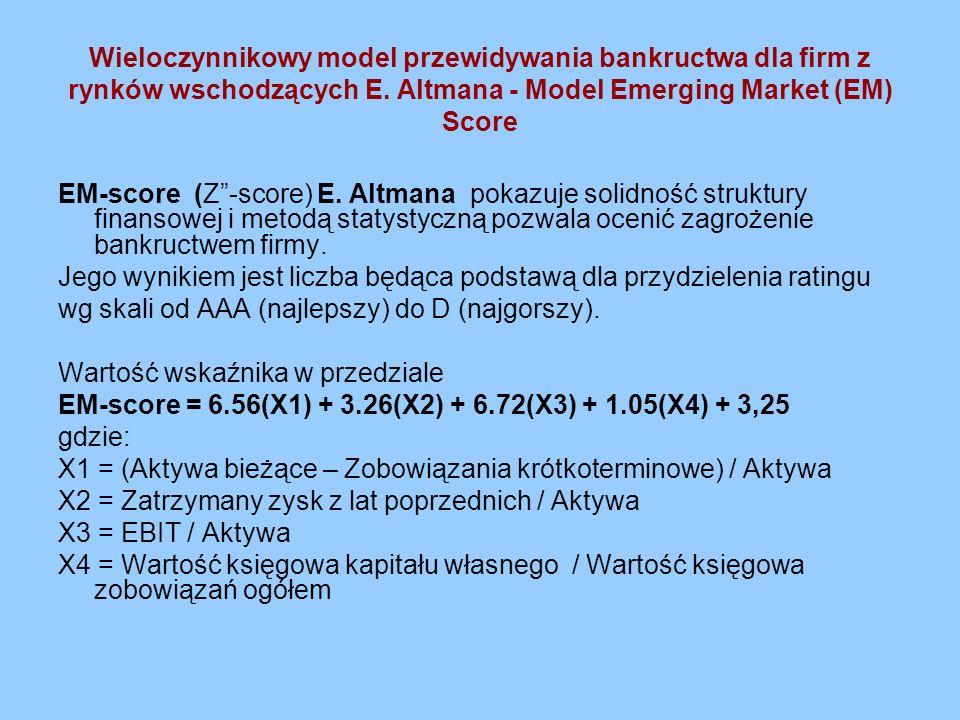 Wieloczynnikowy model przewidywania bankructwa dla firm z rynków wschodzących E. Altmana - Model Emerging Market (EM) Score EM-score (Z-score) E. Altm