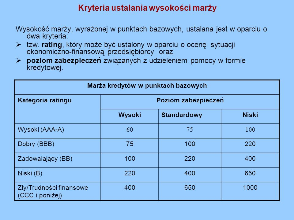 Kryteria ustalania wysokości marży Wysokość marży, wyrażonej w punktach bazowych, ustalana jest w oparciu o dwa kryteria: tzw. rating, który może być