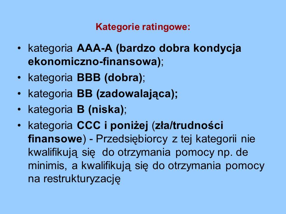 Kategorie ratingowe: kategoria AAA-A (bardzo dobra kondycja ekonomiczno-finansowa); kategoria BBB (dobra); kategoria BB (zadowalająca); kategoria B (n