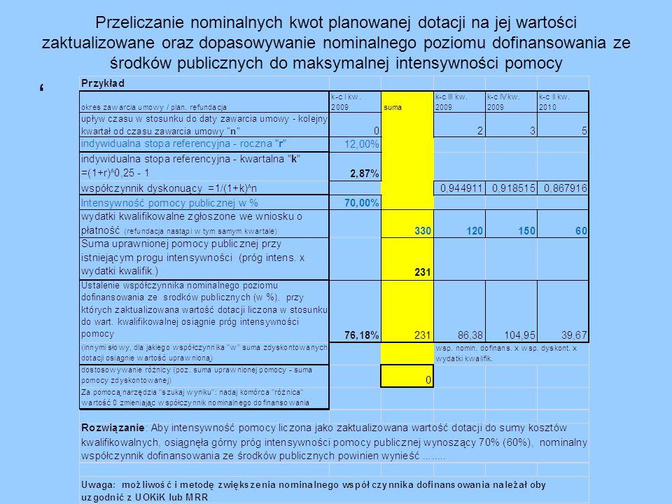 Przeliczanie nominalnych kwot planowanej dotacji na jej wartości zaktualizowane oraz dopasowywanie nominalnego poziomu dofinansowania ze środków publi