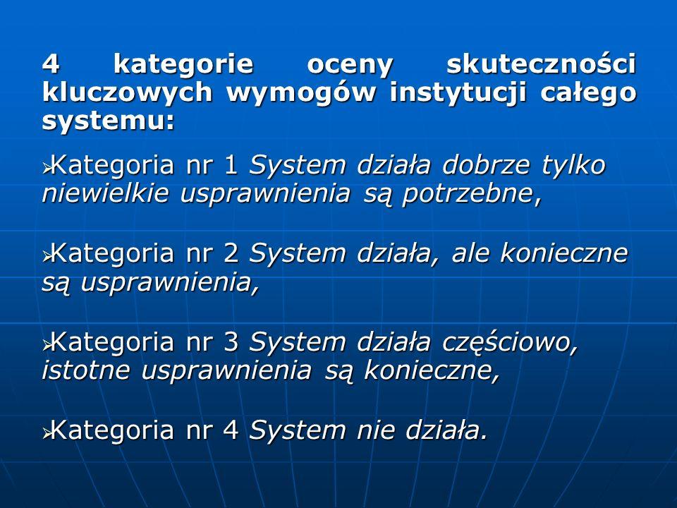 4 kategorie oceny skuteczności kluczowych wymogów instytucji całego systemu: Kategoria nr 1 System działa dobrze tylko niewielkie usprawnienia są potr