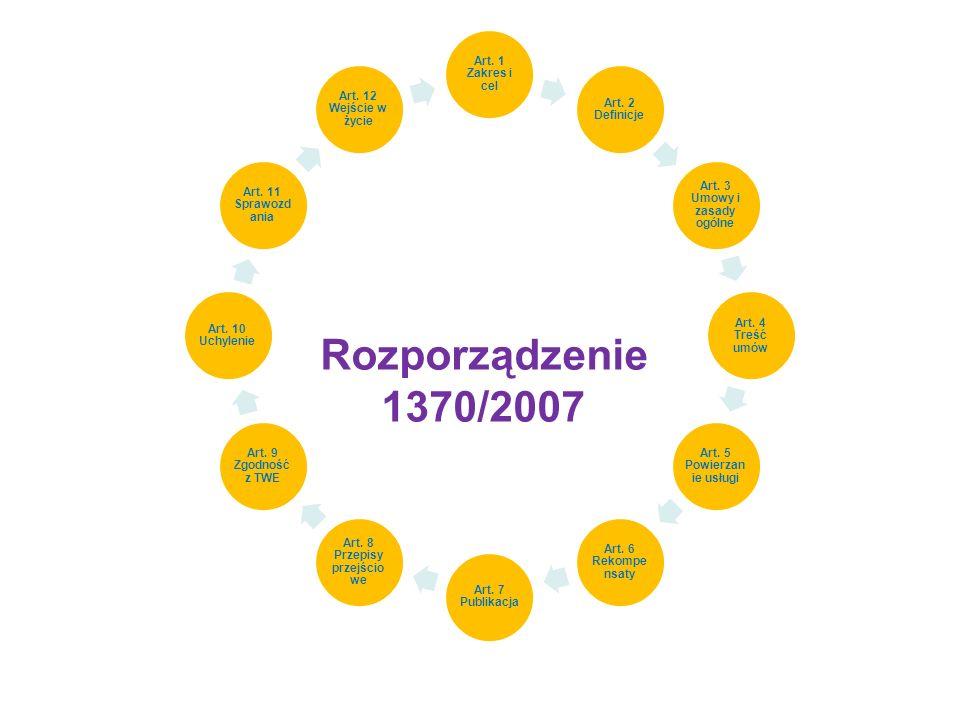 Podmiot wewnętrzny w rozporządzeniu 1370/07 (2) Warunek: podmiot wewnętrzny realizuje swoje działania w zakresie pasażerskiego transportu publicznego: –na obszarze działania właściwego organu lokalnego –nie biorą udziału w przetargach organizowanych poza terytorium tego właściwego organu lokalnego;
