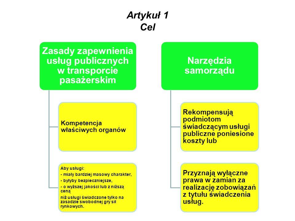 Artykuł 7 Publikacja Organ ma obowiązek podawania raz w roku do publicznej wiadomości sprawozdania zbiorczego na temat: –zobowiązań z tytułu świadczenia usług publicznych, za które jest odpowiedzialny, –wybranych podmiotów świadczących usługi publiczne i rekompensat i wyłącznych praw, które wspomniane podmioty świadczące usługi publiczne otrzymują w zamian.