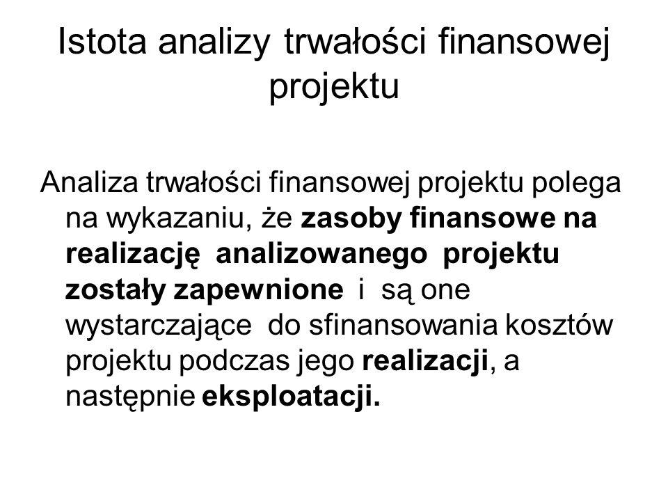 Istota analizy trwałości finansowej projektu Analiza trwałości finansowej projektu polega na wykazaniu, że zasoby finansowe na realizację analizowaneg