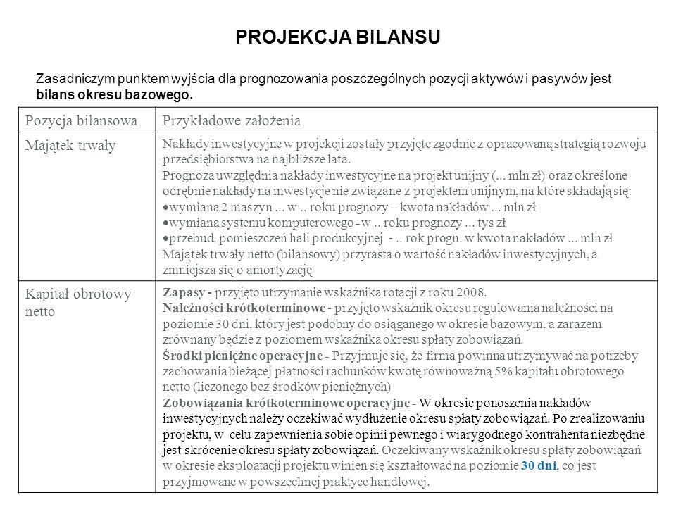 PROJEKCJA BILANSU Zasadniczym punktem wyjścia dla prognozowania poszczególnych pozycji aktywów i pasywów jest bilans okresu bazowego. Pozycja bilansow