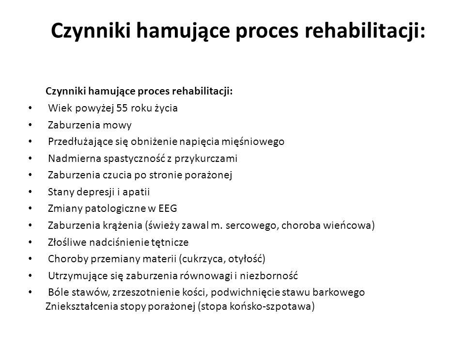 Czynniki hamujące proces rehabilitacji: Wiek powyżej 55 roku życia Zaburzenia mowy Przedłużające się obniżenie napięcia mięśniowego Nadmierna spastycz