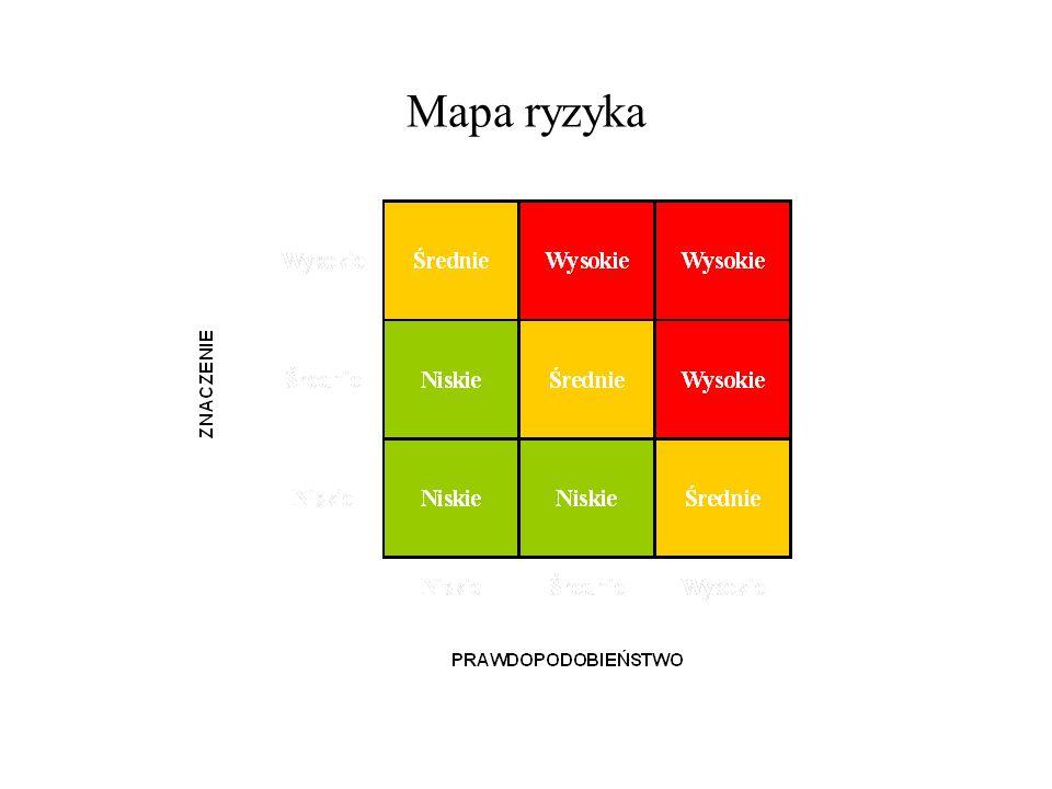Analiza ryzyka w pełnym zakresie Analiza ryzyka, w pełnym zakresie, a więc związana z dużymi projektami, polega na: 1.