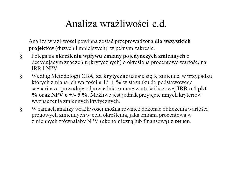 Przykładowe zmienne, jakie mogą być poddane analizie w ramach analizy wrażliwości :