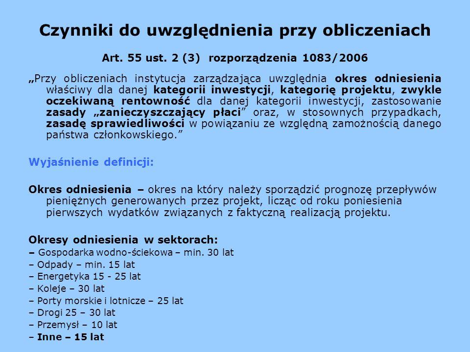 Czynniki do uwzględnienia przy obliczeniach Art. 55 ust. 2 (3) rozporządzenia 1083/2006 Przy obliczeniach instytucja zarządzająca uwzględnia okres odn