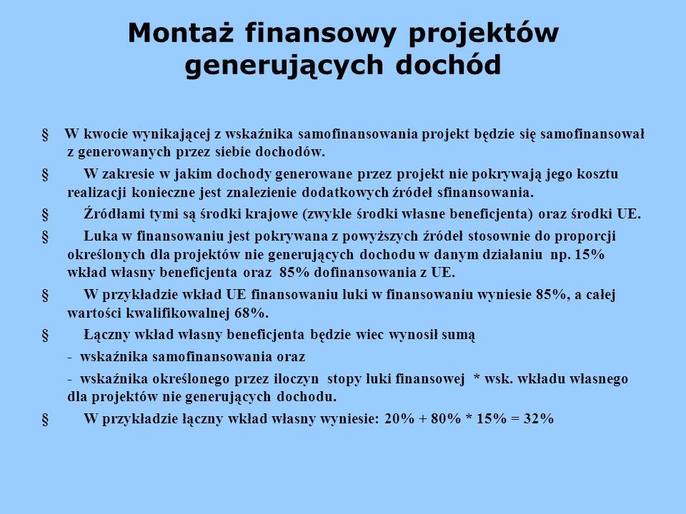 Montaż finansowy projektów generujących dochód W kwocie wynikającej z wskaźnika samofinansowania projekt będzie się samofinansował z generowanych prze