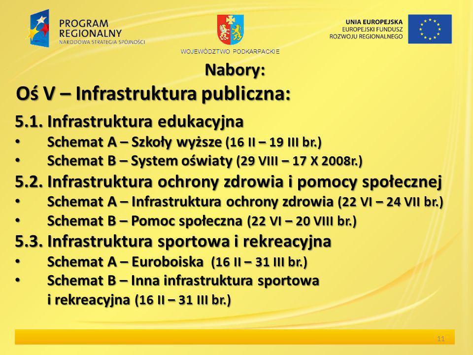 Nabory: Oś V – Infrastruktura publiczna: 11 5.1. Infrastruktura edukacyjna Schemat A – Szkoły wyższe (16 II – 19 III br.) Schemat A – Szkoły wyższe (1