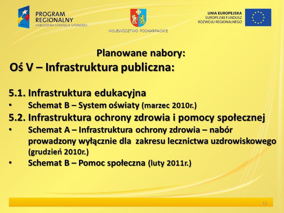 Planowane nabory: Oś V – Infrastruktura publiczna: 12 5.1. Infrastruktura edukacyjna Schemat B – System oświaty (marzec 2010r.) Schemat B – System ośw