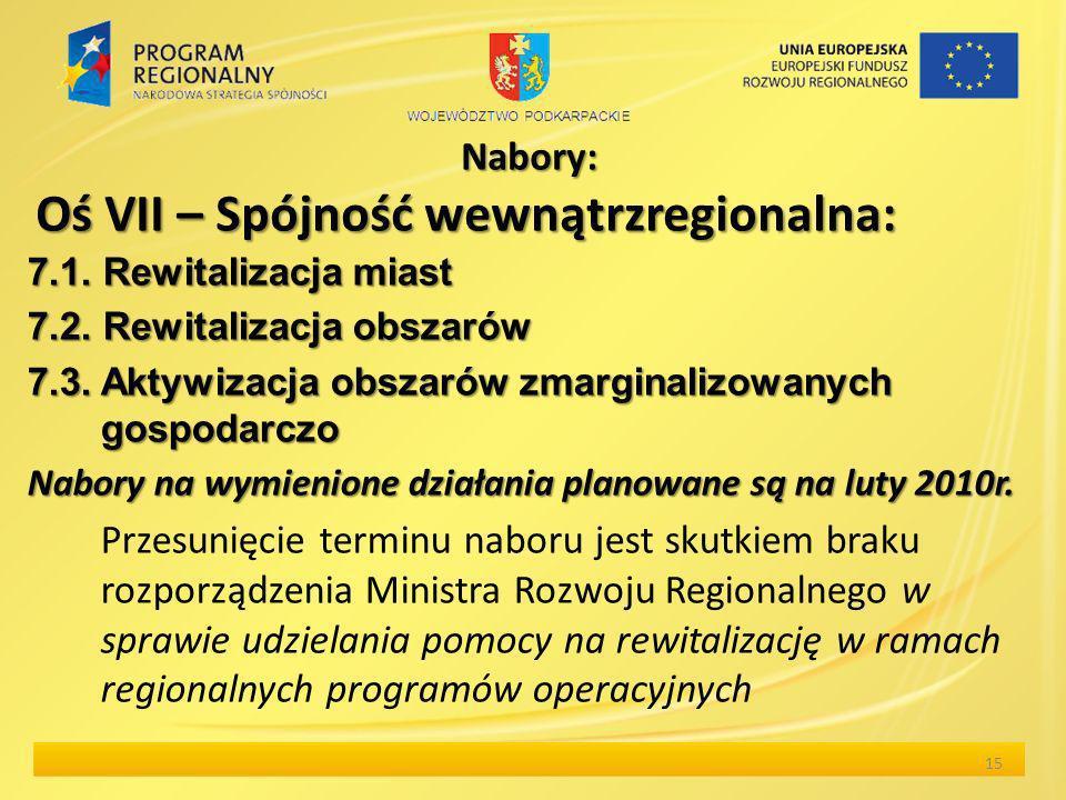 Nabory: Oś VII – Spójność wewnątrzregionalna: 15 7.1. Rewitalizacja miast 7.2. Rewitalizacja obszarów 7.3. Aktywizacja obszarów zmarginalizowanych gos