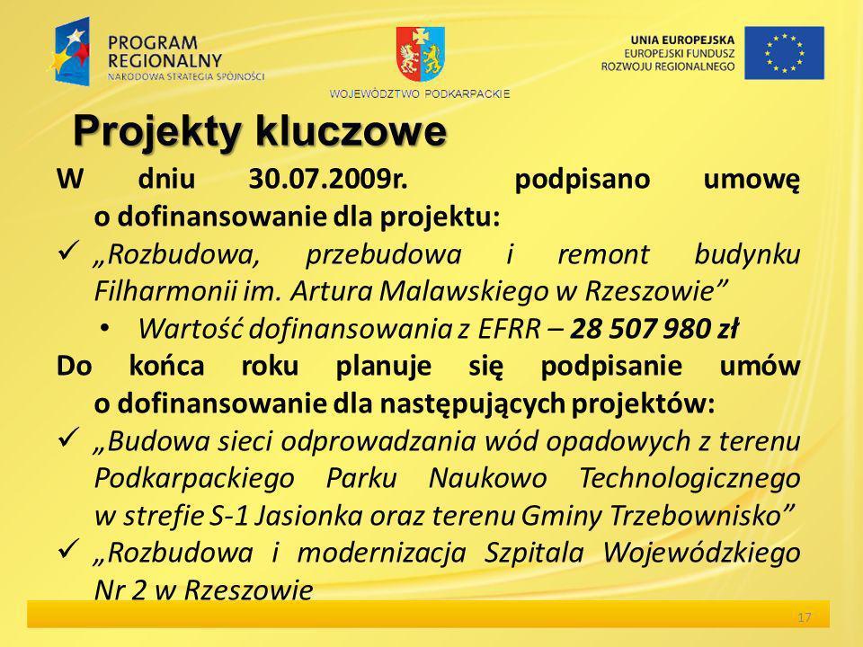 Projekty kluczowe W dniu 30.07.2009r.
