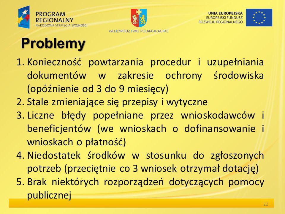Problemy 1.Konieczność powtarzania procedur i uzupełniania dokumentów w zakresie ochrony środowiska (opóźnienie od 3 do 9 miesięcy) 2.Stale zmieniając