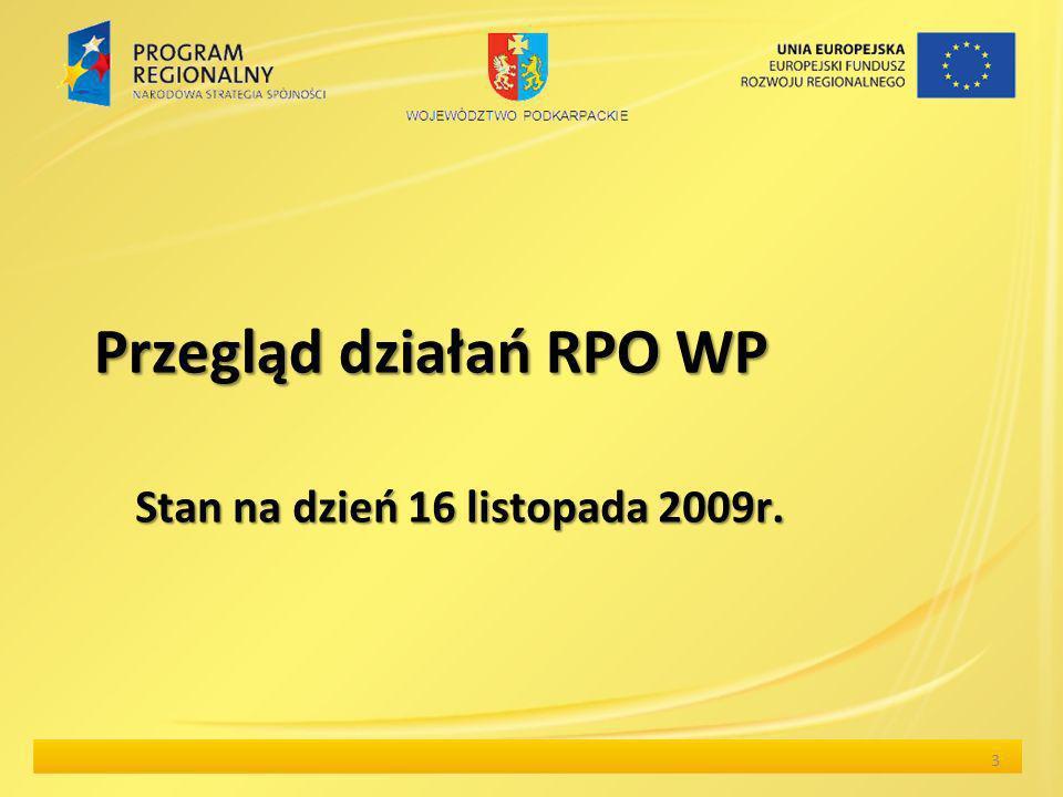 Przegląd działań RPO WP 3 Stan na dzień 16 listopada 2009r.
