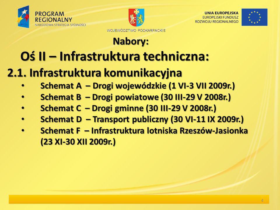 Nabory: Oś II – Infrastruktura techniczna: 4 2.1. Infrastruktura komunikacyjna Schemat A – Drogi wojewódzkie (1 VI-3 VII 2009r.) Schemat A – Drogi woj