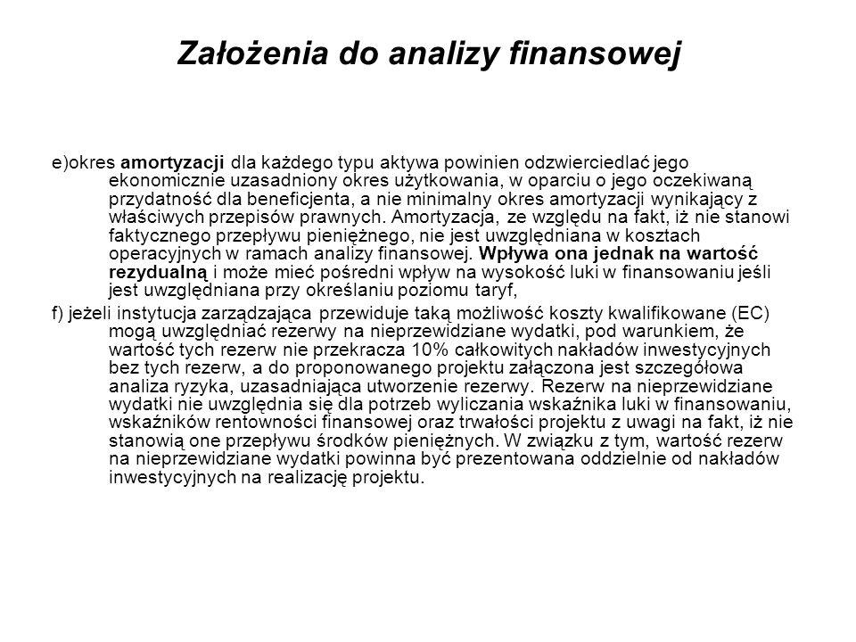 Założenia do analizy finansowej e)okres amortyzacji dla każdego typu aktywa powinien odzwierciedlać jego ekonomicznie uzasadniony okres użytkowania, w
