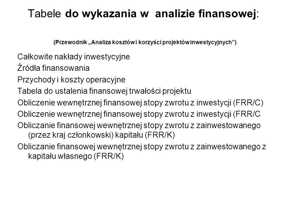 Tabele do wykazania w analizie finansowej: (Przewodnik Analiza kosztów i korzyści projektów inwestycyjnych) Całkowite nakłady inwestycyjne Źródła fina