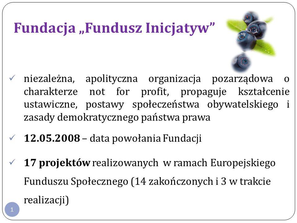 1 Fundacja Fundusz Inicjatyw niezależna, apolityczna organizacja pozarządowa o charakterze not for profit, propaguje kształcenie ustawiczne, postawy społeczeństwa obywatelskiego i zasady demokratycznego państwa prawa 12.05.2008 – data powołania Fundacji 17 projektów realizowanych w ramach Europejskiego Funduszu Społecznego (14 zakończonych i 3 w trakcie realizacji) www.ffi.org.pl