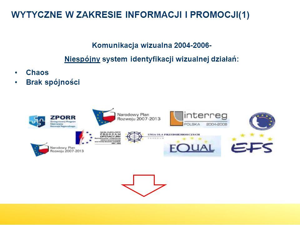 Komunikacja wizualna 2004-2006- Niespójny system identyfikacji wizualnej działań: Chaos Brak spójności WYTYCZNE W ZAKRESIE INFORMACJI I PROMOCJI(1)