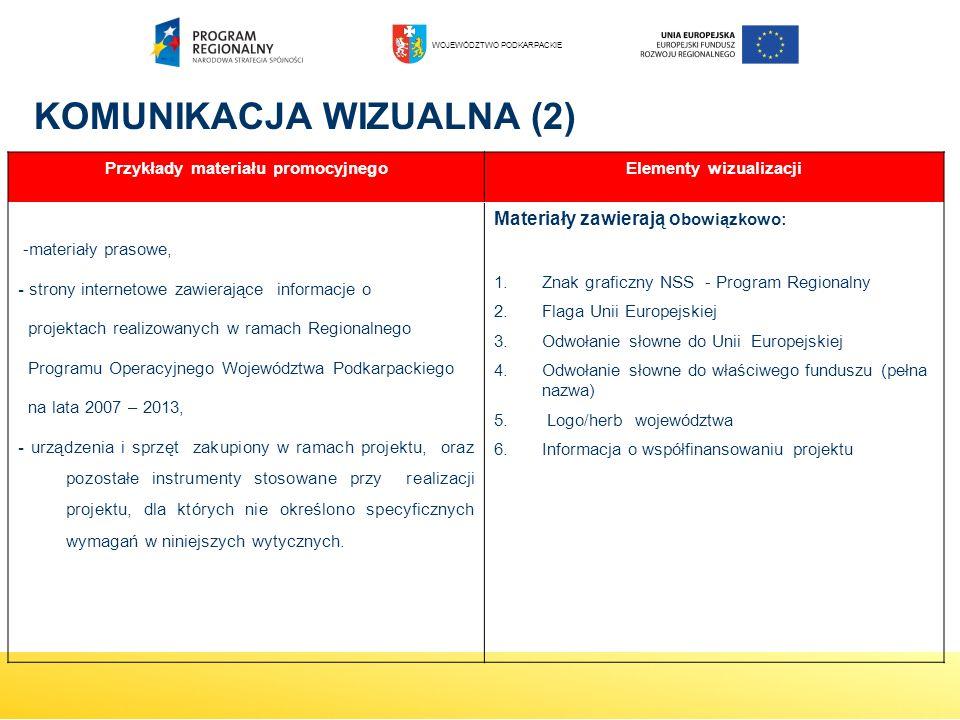 Przykłady materiału promocyjnegoElementy wizualizacji -materiały prasowe, - strony internetowe zawierające informacje o projektach realizowanych w ram