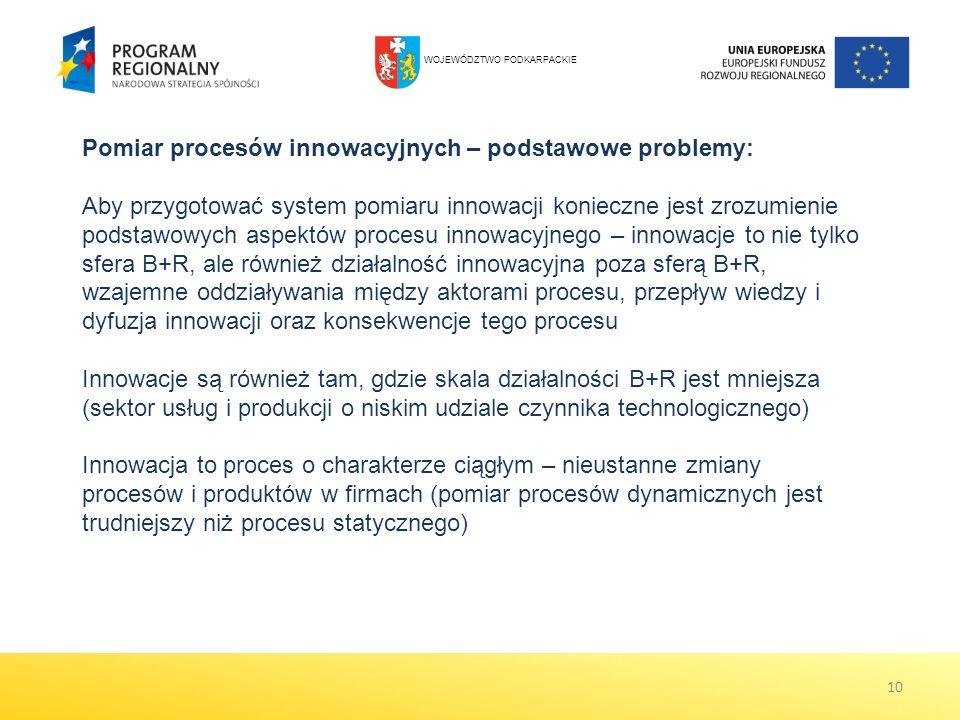 10 Pomiar procesów innowacyjnych – podstawowe problemy: Aby przygotować system pomiaru innowacji konieczne jest zrozumienie podstawowych aspektów procesu innowacyjnego – innowacje to nie tylko sfera B+R, ale również działalność innowacyjna poza sferą B+R, wzajemne oddziaływania między aktorami procesu, przepływ wiedzy i dyfuzja innowacji oraz konsekwencje tego procesu Innowacje są również tam, gdzie skala działalności B+R jest mniejsza (sektor usług i produkcji o niskim udziale czynnika technologicznego) Innowacja to proces o charakterze ciągłym – nieustanne zmiany procesów i produktów w firmach (pomiar procesów dynamicznych jest trudniejszy niż procesu statycznego) WOJEWÓDZTWO PODKARPACKIE