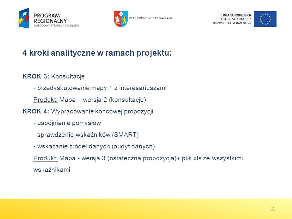 18 KROK 3: Konsultacje - przedyskutowanie mapy 1 z interesariuszami Produkt: Mapa – wersja 2 (konsultacje) KROK 4: Wypracowanie końcowej propozycji - uspójnianie pomysłów - sprawdzenie wskaźników (SMART) - wskazanie źródeł danych (audyt danych) Produkt: Mapa - wersja 3 (ostateczna propozycja)+ plik xls ze wszystkimi wskaźnikami 4 kroki analityczne w ramach projektu: WOJEWÓDZTWO PODKARPACKIE