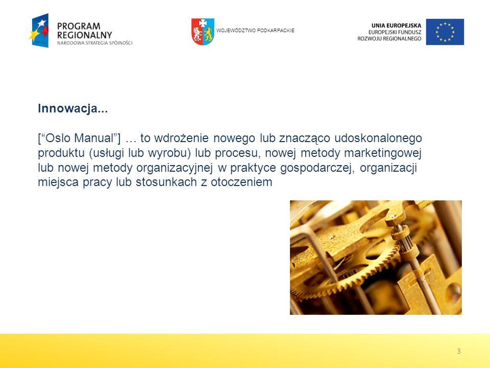 3 Innowacja... [Oslo Manual] … to wdrożenie nowego lub znacząco udoskonalonego produktu (usługi lub wyrobu) lub procesu, nowej metody marketingowej lu