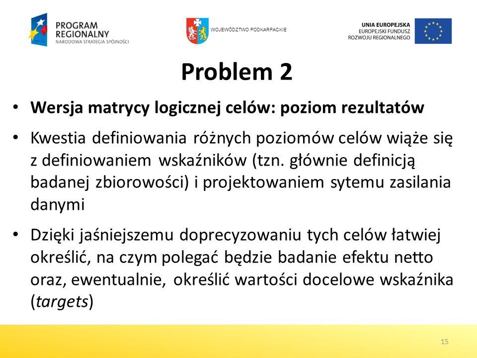 Problem 2 Wersja matrycy logicznej celów: poziom rezultatów Kwestia definiowania różnych poziomów celów wiąże się z definiowaniem wskaźników (tzn. głó