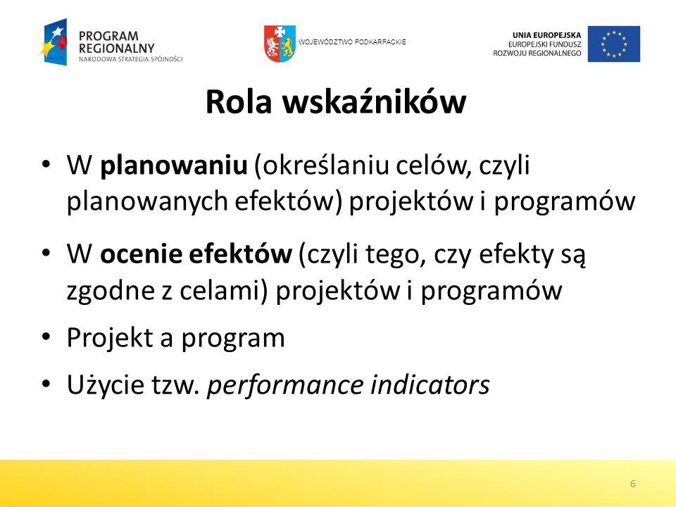 Rola wskaźników W planowaniu (określaniu celów, czyli planowanych efektów) projektów i programów W ocenie efektów (czyli tego, czy efekty są zgodne z