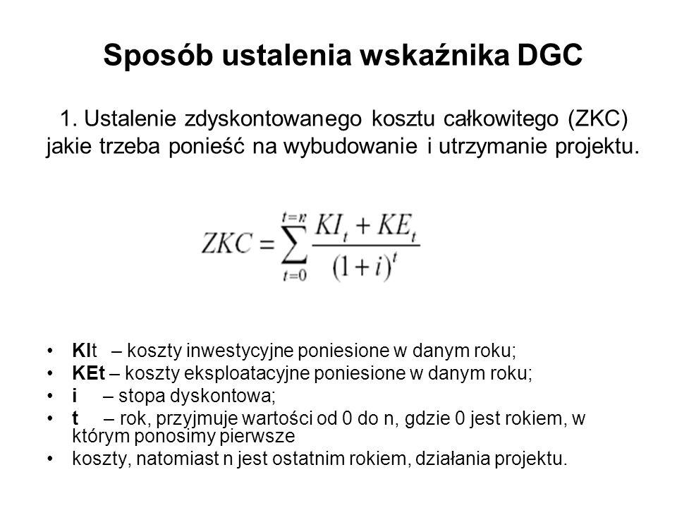 Sposób ustalenia wskaźnika DGC 1. Ustalenie zdyskontowanego kosztu całkowitego (ZKC) jakie trzeba ponieść na wybudowanie i utrzymanie projektu. KIt –
