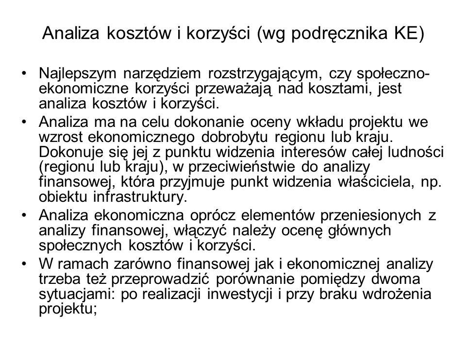 Przykład zastosowania Przypuśćmy, że dany projekt wykazuje ujemną ekonomiczną zaktualizowaną wartość netto w wysokości 1 miliona euro.