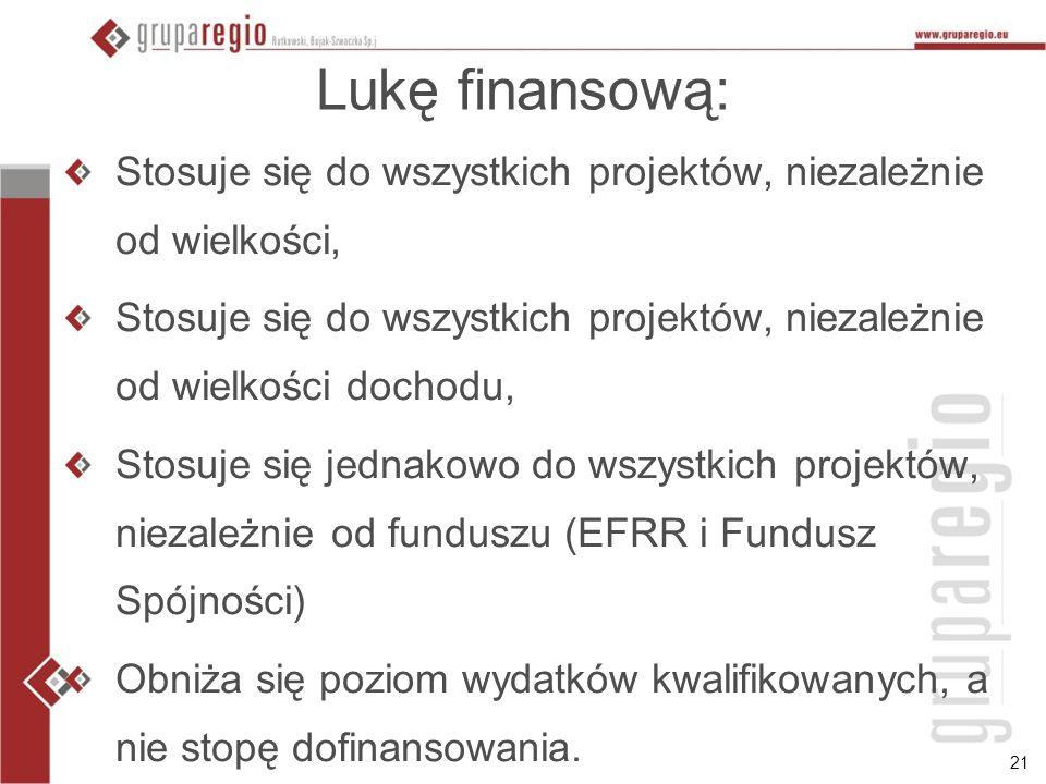 21 Lukę finansową: Stosuje się do wszystkich projektów, niezależnie od wielkości, Stosuje się do wszystkich projektów, niezależnie od wielkości dochodu, Stosuje się jednakowo do wszystkich projektów, niezależnie od funduszu (EFRR i Fundusz Spójności) Obniża się poziom wydatków kwalifikowanych, a nie stopę dofinansowania.