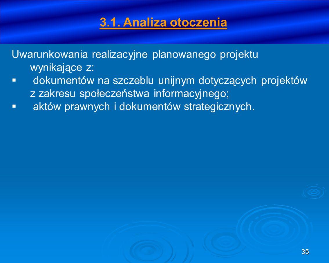 35 3.1. Analiza otoczenia Uwarunkowania realizacyjne planowanego projektu wynikające z: dokumentów na szczeblu unijnym dotyczących projektów z zakresu
