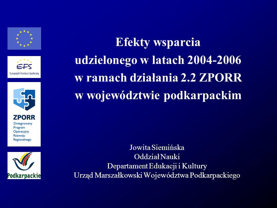 Efekty wsparcia udzielonego w latach 2004-2006 w ramach działania 2.2 ZPORR w województwie podkarpackim Jowita Siemińska Oddział Nauki Departament Edukacji i Kultury Urząd Marszałkowski Województwa Podkarpackiego