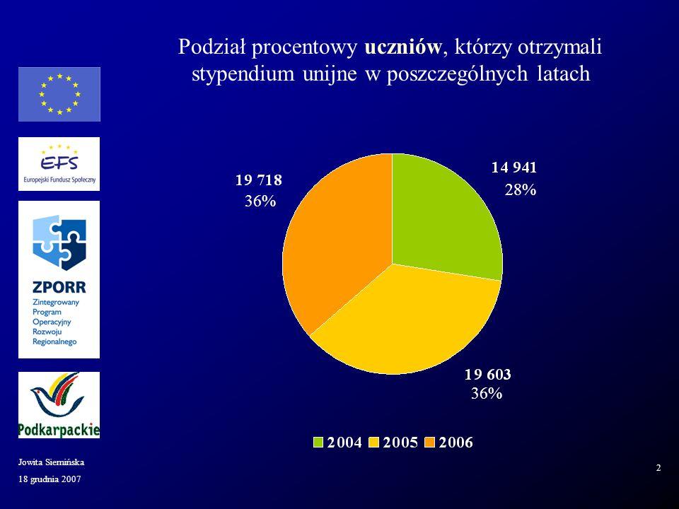 18 grudnia 2007 Jowita Siemińska 3 Podział procentowy studentów, którzy otrzymali stypendium unijne w poszczególnych latach 56% 24% 20%
