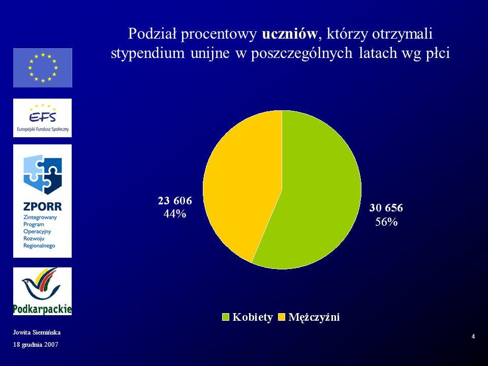 18 grudnia 2007 Jowita Siemińska 4 Podział procentowy uczniów, którzy otrzymali stypendium unijne w poszczególnych latach wg płci 44% 56%