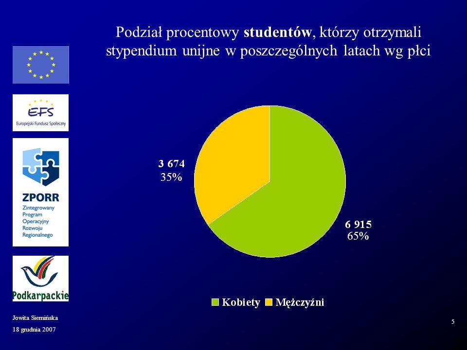 18 grudnia 2007 Jowita Siemińska 6 Średnia roczna wypłaconego stypendium w latach 637,56514,46490,43