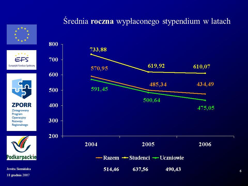 18 grudnia 2007 Jowita Siemińska 7 Średnia miesięczna wypłaconego stypendium w latach 106,2685,7481,74