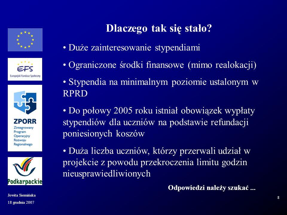 18 grudnia 2007 Jowita Siemińska 8 Duże zainteresowanie stypendiami Ograniczone środki finansowe (mimo realokacji) Stypendia na minimalnym poziomie ustalonym w RPRD Do połowy 2005 roku istniał obowiązek wypłaty stypendiów dla uczniów na podstawie refundacji poniesionych koszów Duża liczba uczniów, którzy przerwali udział w projekcie z powodu przekroczenia limitu godzin nieusprawiedliwionych Dlaczego tak się stało.