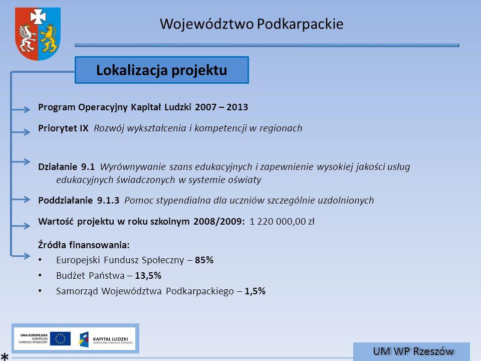 Województwo Podkarpackie UM WP Rzeszów Program Operacyjny Kapitał Ludzki 2007 – 2013 Priorytet IX Rozwój wykształcenia i kompetencji w regionach Działanie 9.1 Wyrównywanie szans edukacyjnych i zapewnienie wysokiej jakości usług edukacyjnych świadczonych w systemie oświaty Poddziałanie 9.1.3 Pomoc stypendialna dla uczniów szczególnie uzdolnionych Wartość projektu w roku szkolnym 2008/2009: 1 220 000,00 zł Źródła finansowania: Europejski Fundusz Społeczny – 85% Budżet Państwa – 13,5% Samorząd Województwa Podkarpackiego – 1,5% Lokalizacja projektu *