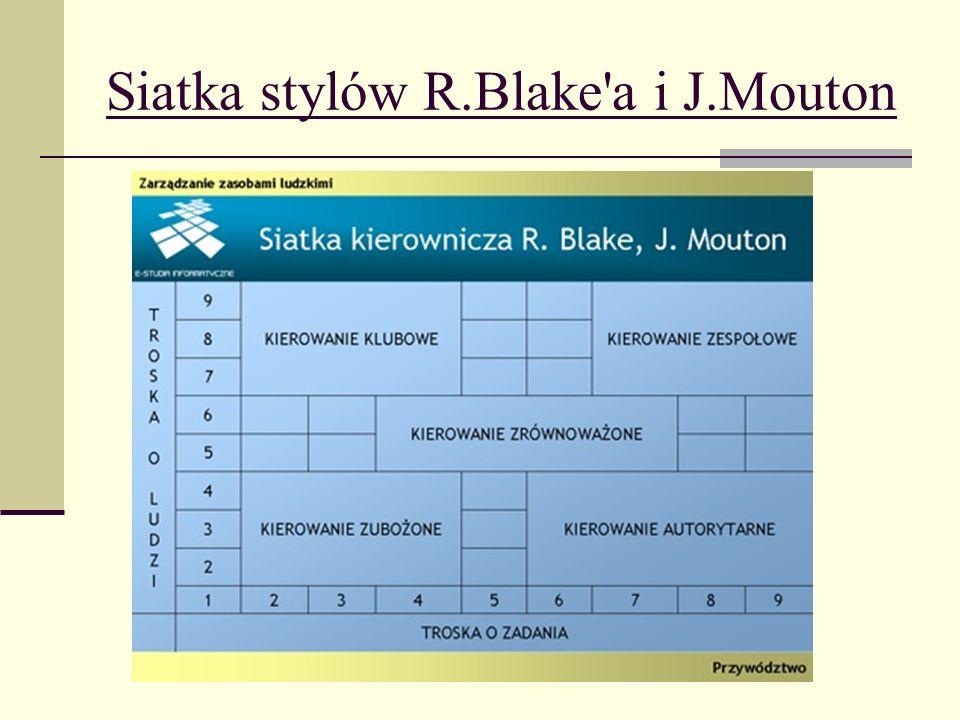 Siatka stylów R.Blake'a i J.Mouton