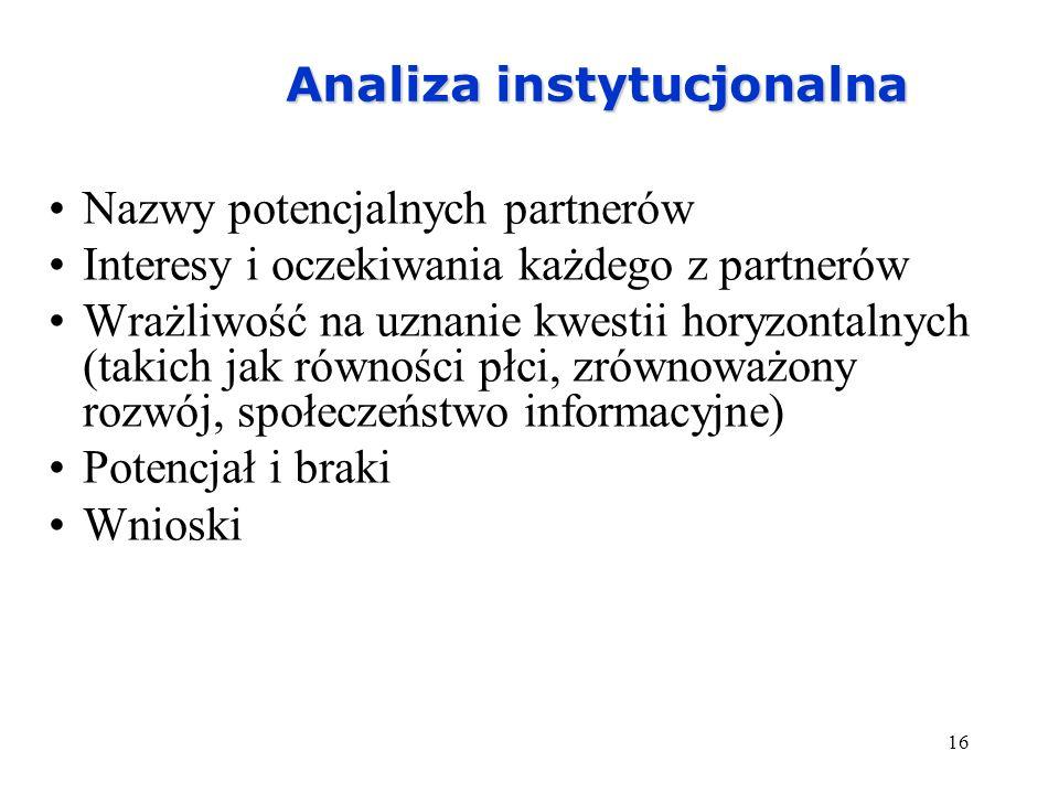 16 Analiza instytucjonalna Nazwy potencjalnych partnerów Interesy i oczekiwania każdego z partnerów Wrażliwość na uznanie kwestii horyzontalnych (taki