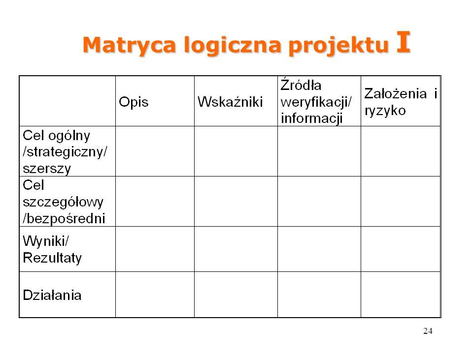 24 Matryca logiczna projektu I