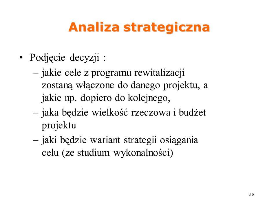 28 Analiza strategiczna Podjęcie decyzji : –jakie cele z programu rewitalizacji zostaną włączone do danego projektu, a jakie np. dopiero do kolejnego,