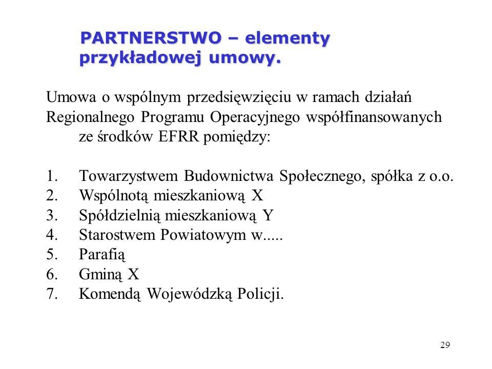 29 PARTNERSTWO – elementy przykładowej umowy. PARTNERSTWO – elementy przykładowej umowy. Umowa o wspólnym przedsięwzięciu w ramach działań Regionalneg