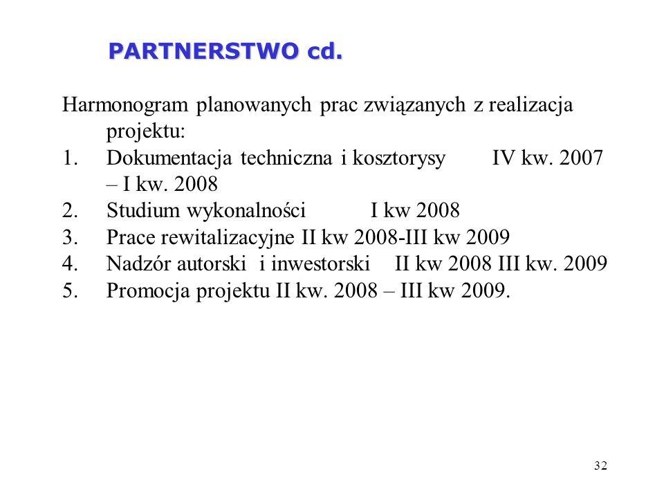 32 PARTNERSTWO cd. PARTNERSTWO cd. Harmonogram planowanych prac związanych z realizacja projektu: 1.Dokumentacja techniczna i kosztorysy IV kw. 2007 –
